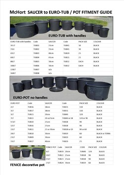 PLASTIC SAUCERS FOR TUBS