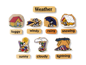 Weather Words and Pictures - English Magnetics